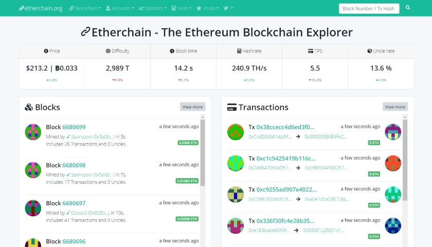 Etherchain - The Ethereum Blockchain Explorer