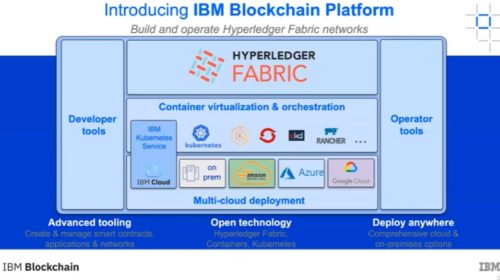 IBM Blockchain to Offer Decentralized Smart Contract Option