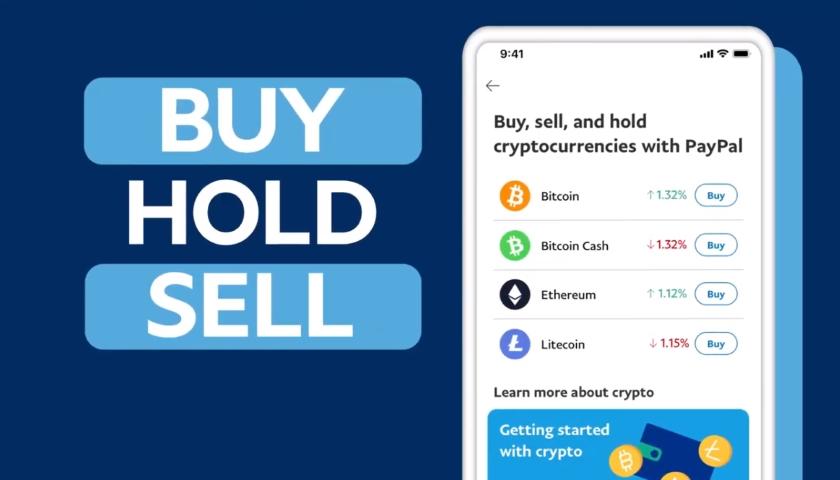 platforma bitcoin paypal