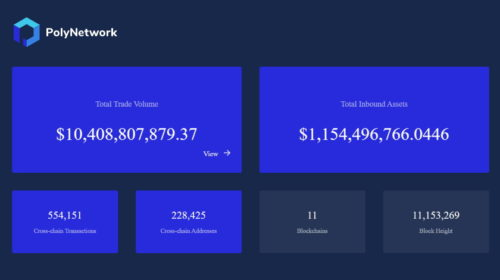 Over $600 Million Stolen in Biggest Ever Cryptocurrency Theft